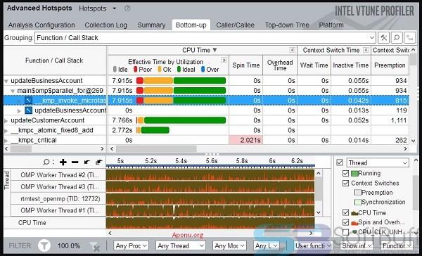 Free Download Intel Parallel Studio XE 2020 for Mac Offline