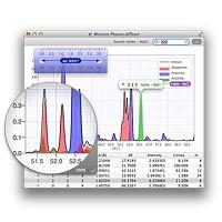 Free Download CrystalDiffract 6 Offline Installer